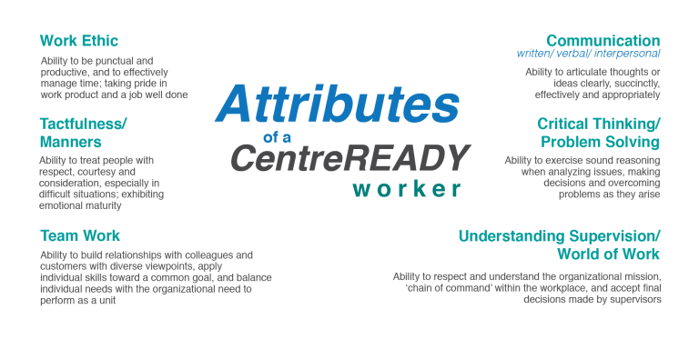attributes_aboutpg